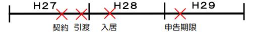tokyocity0202-1