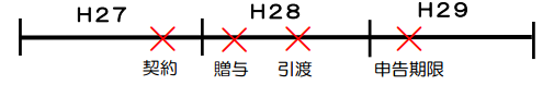tokyocity0202-2